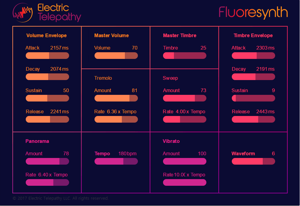 Fluoresynth Software Synthesizer