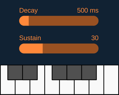 Envelope decay sustain Subtractive Synthesizer