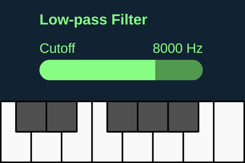 Low-pass filter Subtractive Synthesizer