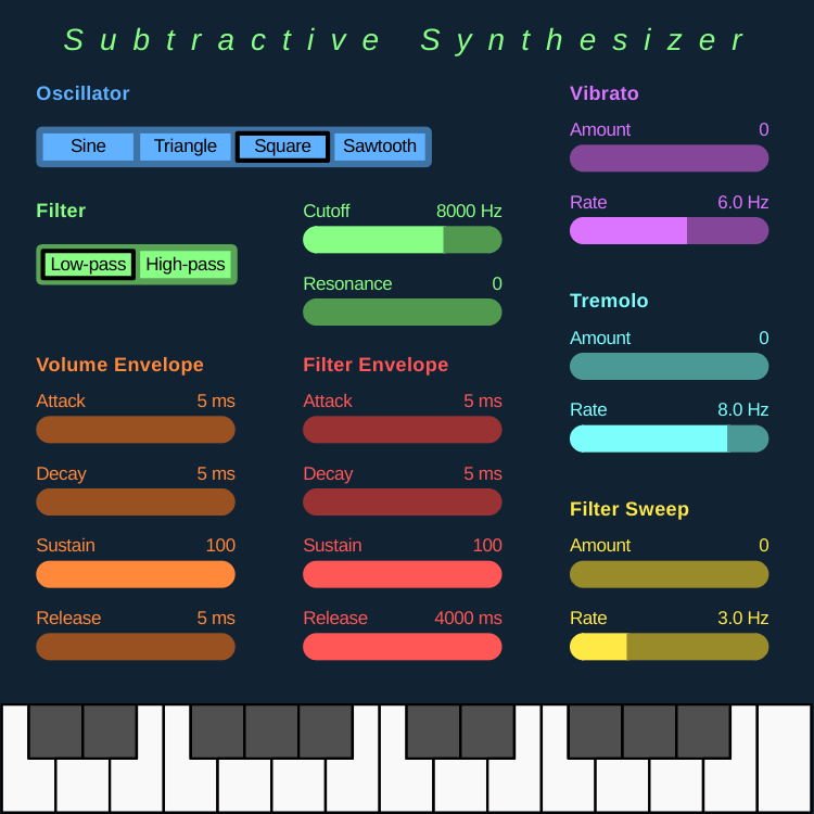 Interactive Synthesizer Lessons by Electric Telepathy